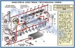 Схема масляної системи тепловоза ЧМЕ3т (900х1400 мм) – ZLG.03.005A